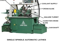 01-single-spindle-automatic-lathe-parts-of-automatic-lathe.jpg