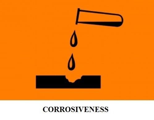 01-Properties-Of-Lubricant-Corrosiveness