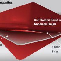 01-what-is-a-composite-material-aluminium-composites.jpg