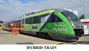 Hybrid Drive Trains | Hybrid Vehicles