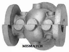 01-Casting-Defects-Mismatch.jpg