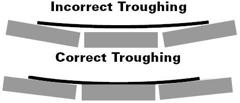 01-Types Of Conveyors-Troughed Belt Conveyor-Quarry Conveyor Belt-Troughed Belt Conveyor Design