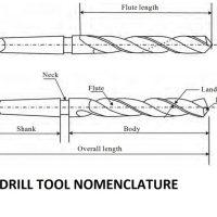 Drill Tool Nomenclature   Parts of a Drill Tool