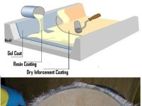 01-hand-lay-up-process-for-composites-composite-fabrication-process.jpg