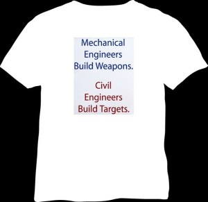 Mechanical Engineering Blog Site | T Shirt With Hoods | 5 Reasons Why People Love T Shirts In India | Tirupur T Shirt Manufacturers