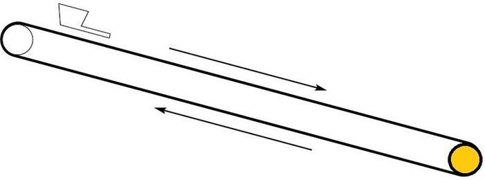01-decline belt conveyor-belt conveyor capacity calculation-belt conveyor counter weight-belt conveyor brake