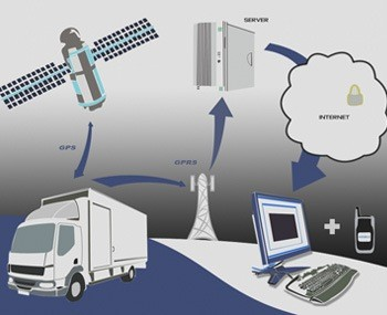01-Gps-Tracking-System-Monitoring-Of-Fleet-Vehicles