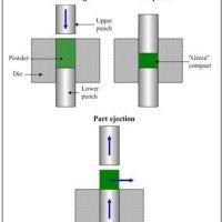 01-powder-pressing-metallurgy.jpg