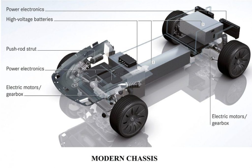 Modern Automobile chassis construction and their parts list
