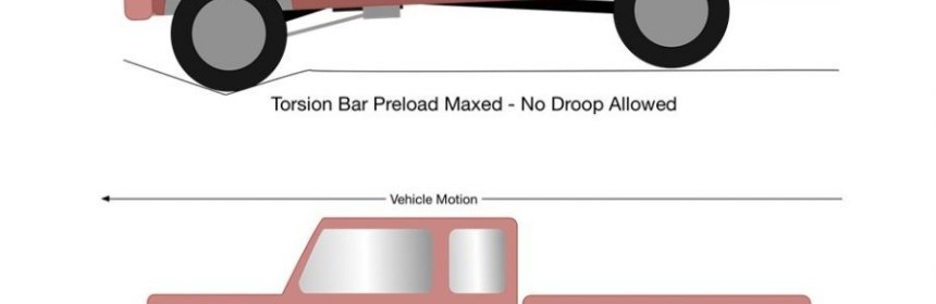 67e30 01 working principle of torsion bar torsion bar uses and advantages ADVANAGES OF TORSION BARS Automobile Engineering Torsion bar suspension system