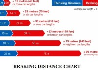 01-AVERAGE-BRAKING-DISTANCE-OF-A-CAR-CAR-BRAKING-DISTANCE-CHART.jpg