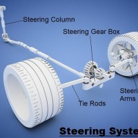 01-steering-Systems-steering-wheel-parts-rack-and-pinion-steering-systems.jpg