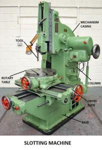 Slotting Machine | Mechanism of Feeding in a Slotter