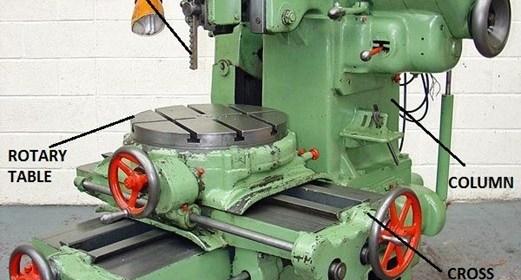 7b93f 01 slotting machine slotter automatic feeding mechanism in a slotting machine Manufacturing Engineering Slotting machine