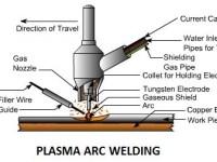 01-PLASMA-ARC-WELDING-TYPES-OF-WELDING-PROCESS.jpg