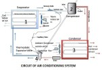 Air-Conditioner | Air-Conditioning System | Window Air Conditioner