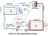 01-CIRCUIT-OF-AIR-CONDITIONING-SYSTEM-WINDOW-AIR-CONDITIONING-SYSTEM.jpg