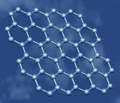 01-graphene hexagonal layer-graphene lattice parameters-graphene growth