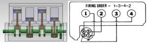 94e4a 01 inline 4 cylinder engine firing order2