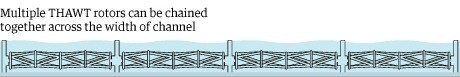 01-Thawt-Tidal-Turbine-Darrieus-Water-Turbine.jpg