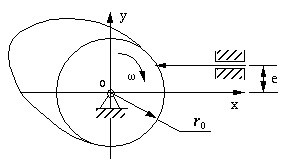 bb26d figure612askeletondiagramofdiskcamwithknifeedgetranslation