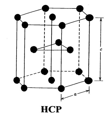 0Ihcpstructurehexagonalclosepackedunitcell.jpg