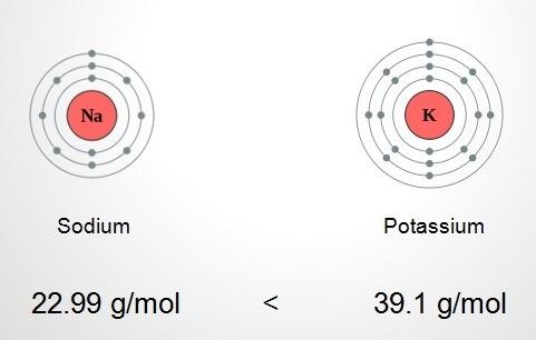 01-Gorilla-Glass-ion-Exchange-Gorilla-Glass-Strengthening-Process.jpg