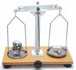 Terms in Engineering Measurements