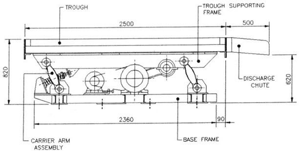01-vibrating conveyor parts-oscillating conveyor design-oscillatory motion design-vibrating trough conveyors-vibrating oscillatory machine-vibrating machine