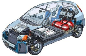Fuel Cell Car | How Fuel Cell Works | Detail Explanation of Fuel Cell Parts