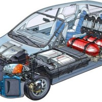 01-fuel cell car-how fuel cell works-dual fuel system