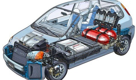 df0d9 01 fuel cell car how fuel cell works dual fuel system Air pump Automobile Engineering