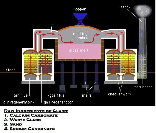 01-Gorilla-Glass-manufacturing-Process-How-is-Gorilla-Glass-made.jpg