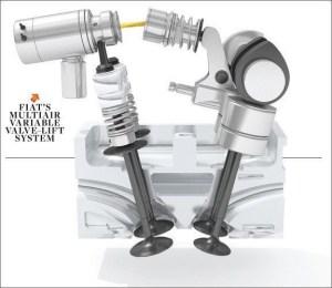 e3029 01 fiat multi air valve lifting technology1