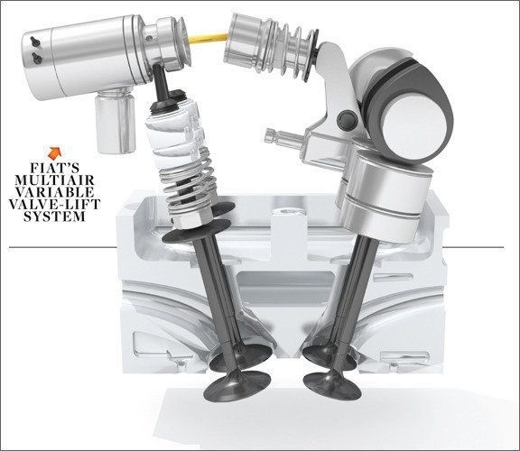 01-Fiat-Multi-Air-Valve-Lifting-Technology.jpg