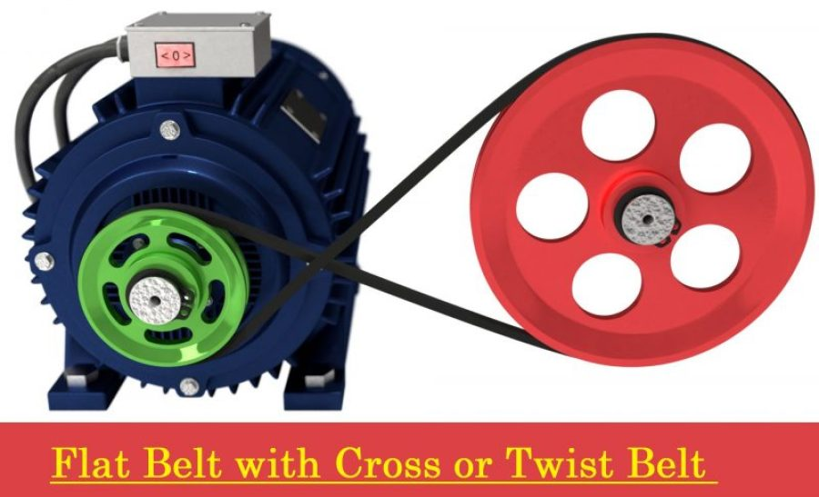 01-Belt Drive With Motor And Pulley For Transmission - Design Of Belt Drives