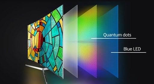 quantum-dot-display-TV-QLED-TV