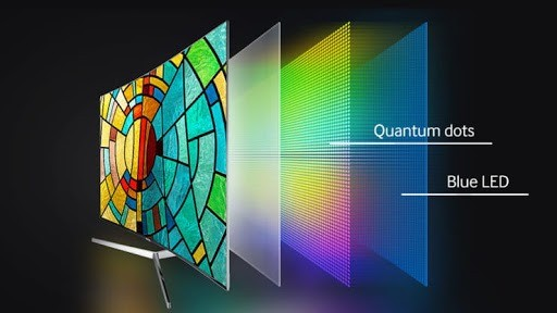 quantum-dot-display-TV-QLED-TV
