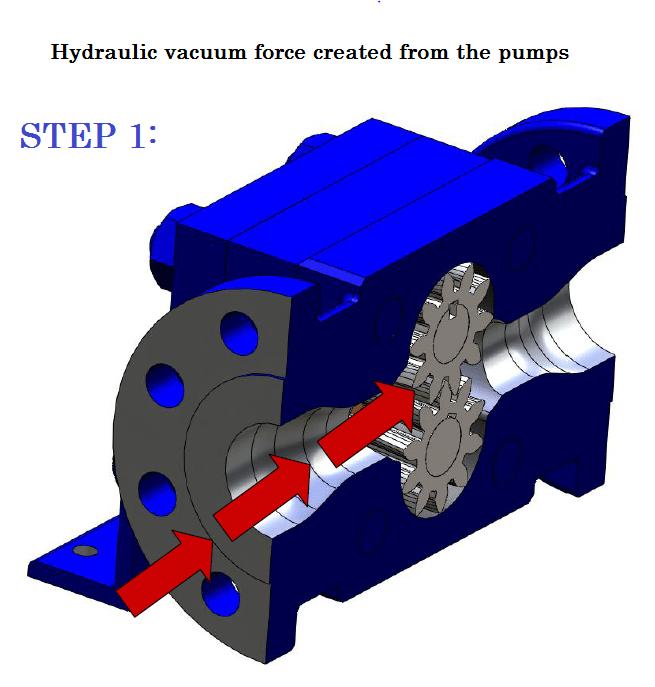 01-External Gear Rotary Gear Pumps-Rotary Gear Oil Pump-Rotary Gear Pump
