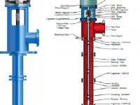 01-vertical-turbine-pumps-deep-well-water-pump-water-turbine-pump