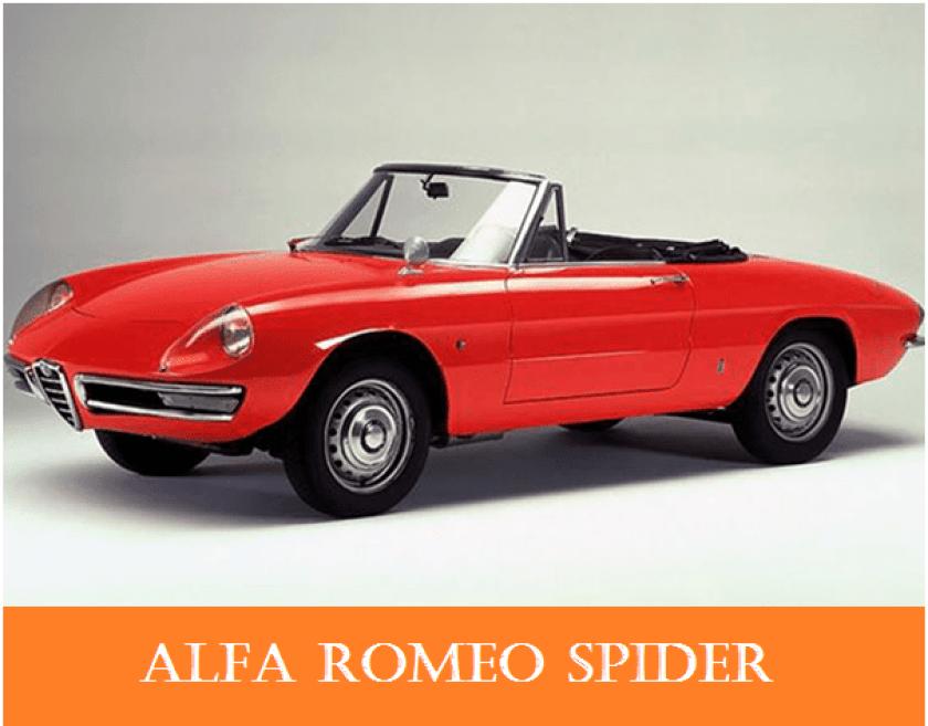 01 1960s vintage personal cars alfa romeo spider Alfa romeo spider Automobile Engineering 1960s Vintage Personal Cars