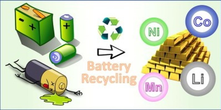 01 battery recycling waste to wealth electronic garbage to wealth | This Is How Recycle Lithium Ion Battery Cells Will Look Like In 10 Years Time, The Ultimate Revelation | What Percentage Of A Lithium Battery Can Be Salvaged | lithium ion battery cells
