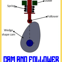 cam-and-follower