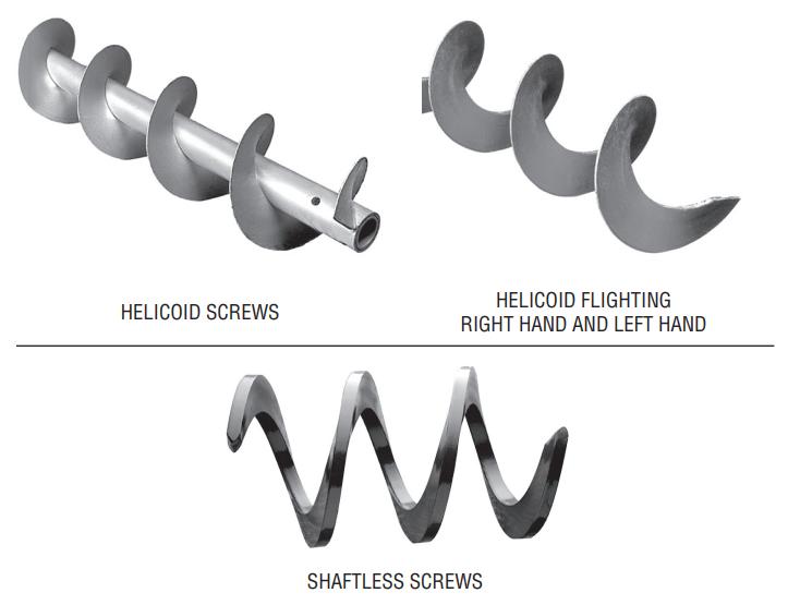 01-Types-Of-Screw-Flights-Helicoid-Screws-Right-Hand-Screw-Left-Hand-Screw-Shaftless-Screw