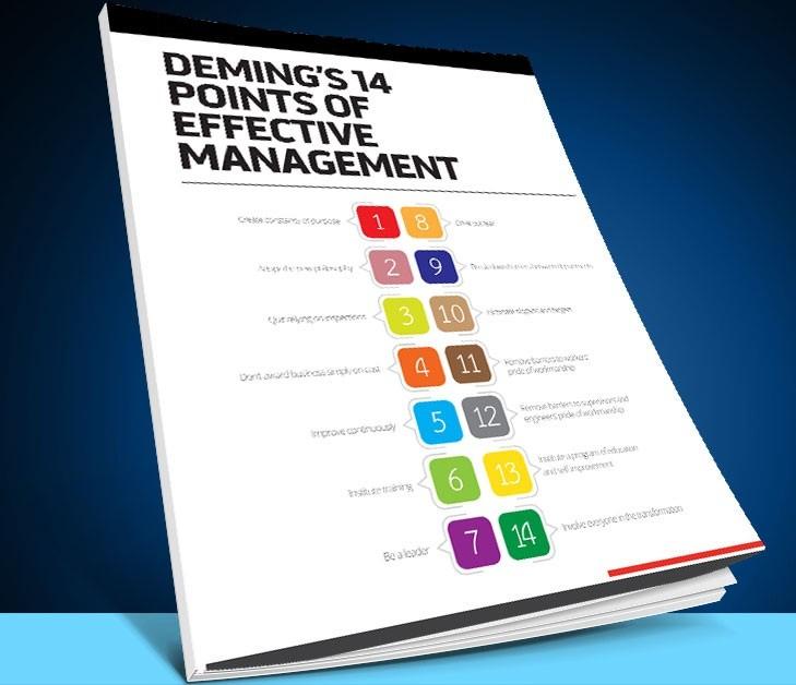 01-14-Principles-Of-Deming-Management-Philosophy