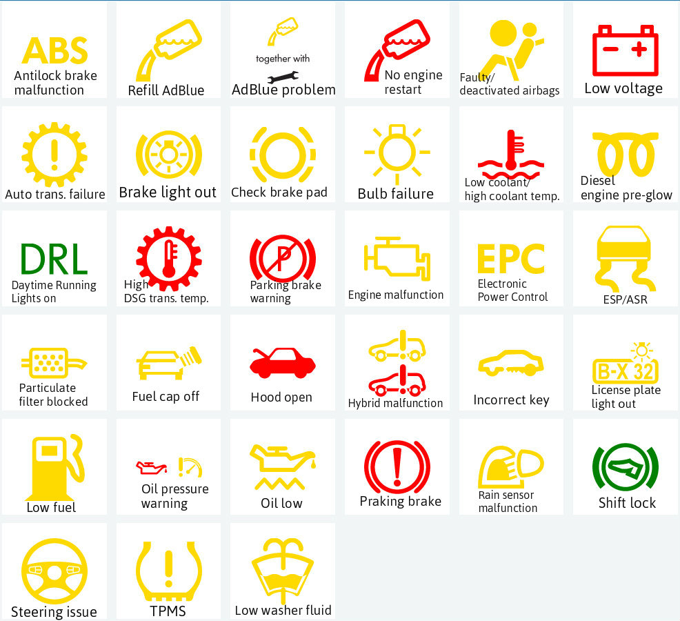 What Do Volkswagen Dashboard Warning Lights And Symbols Mean Amazing Design