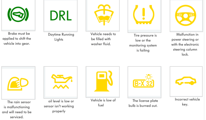Vw Car Warning Light Symbols Decoratingspecialcom - Car image sign of dashboardmeaning of the warning lights on your dashboard car news auto lah