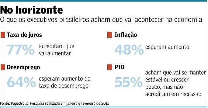 Em tempo de crise, brasileiros preferem ficar onde estão.
