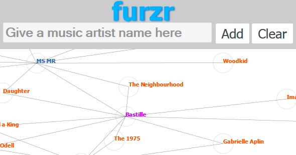 Furzr, le nouveau Tuneglue, pour explorer le monde de la musique // new Tuneglue