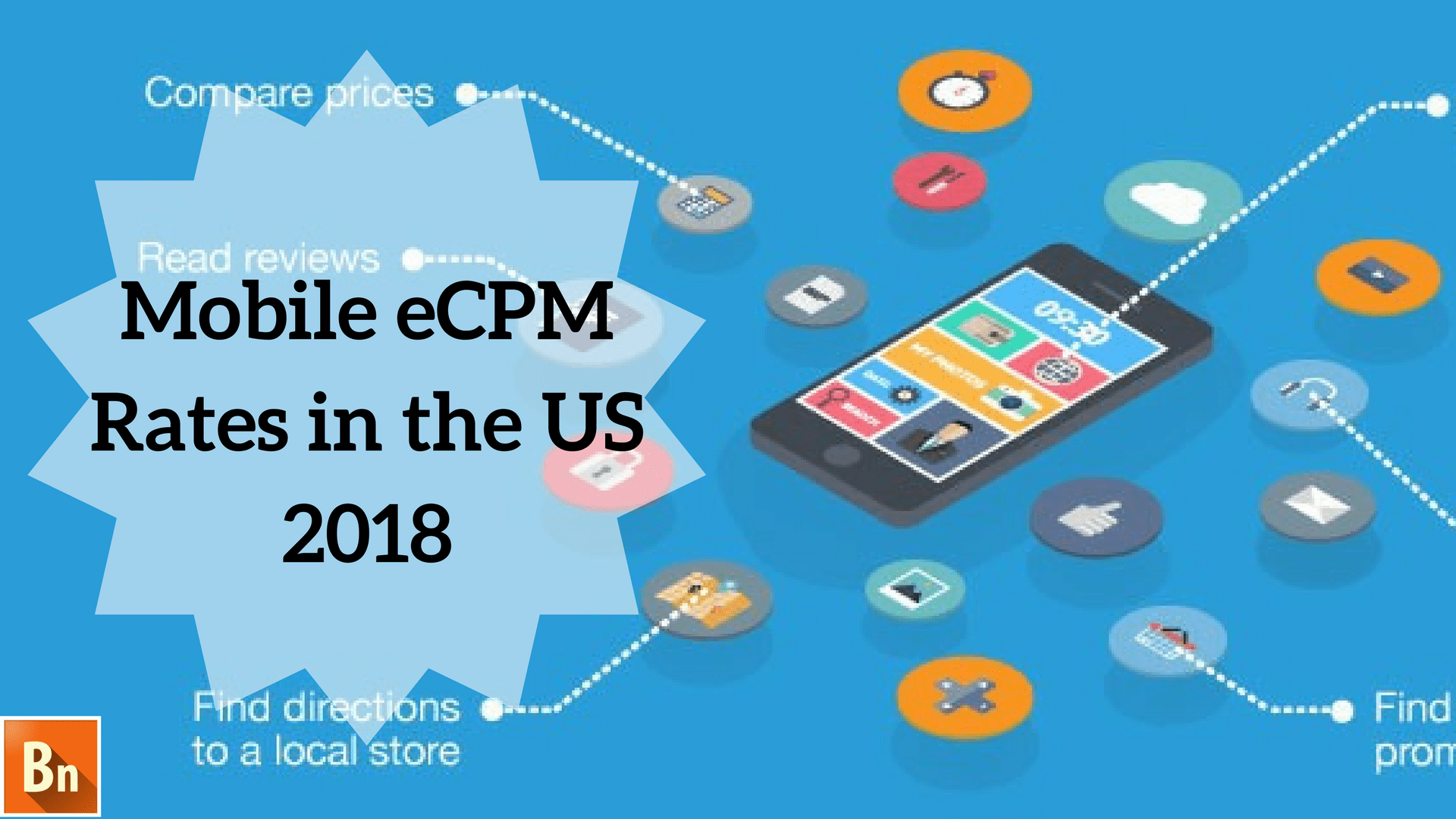 Mobile eCPM Rates in the US 2018
